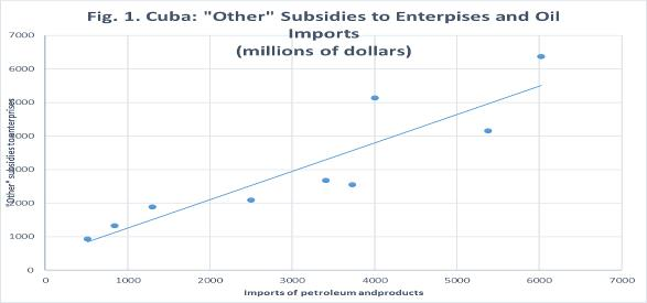 figure-1-other-subsidies